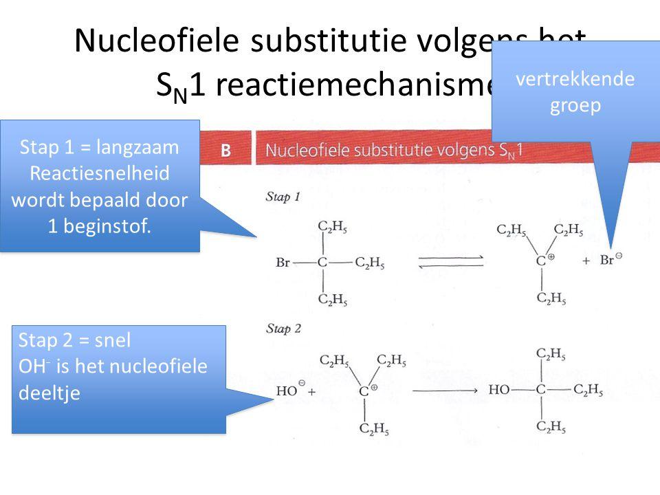 Nucleofiele substitutie volgens het SN1 reactiemechanisme