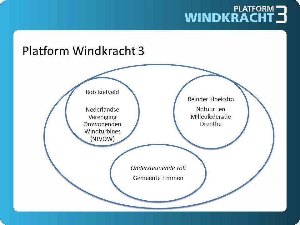 Platform Windkracht 3 Rob Rietveld Reinder Hoekstra
