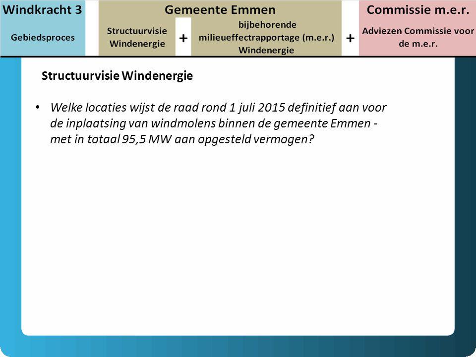 Structuurvisie Windenergie