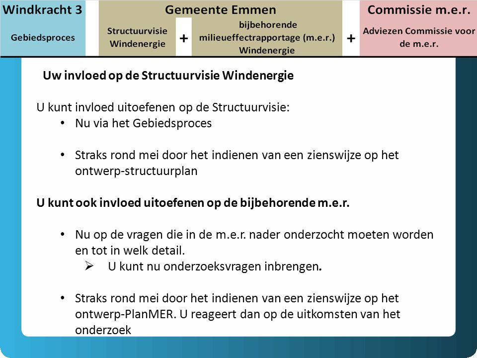 Uw invloed op de Structuurvisie Windenergie