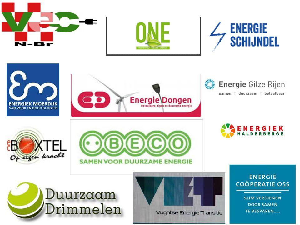 Samenwerking tussen de verschillende initiatieven met name om ook Sociaal Levende Wind te realiseren