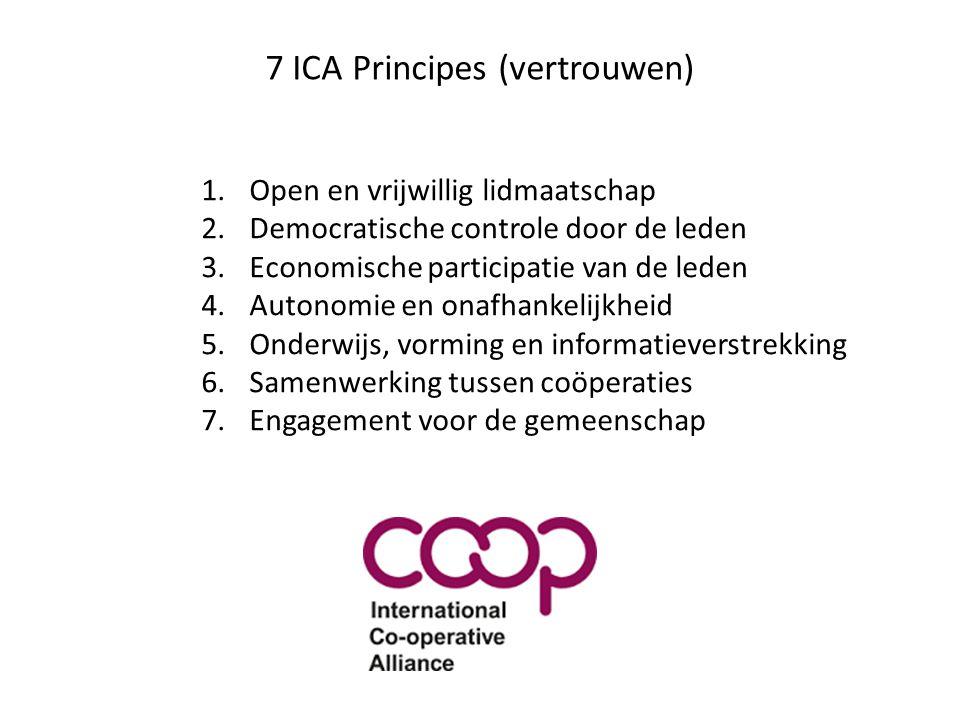7 ICA Principes (vertrouwen)