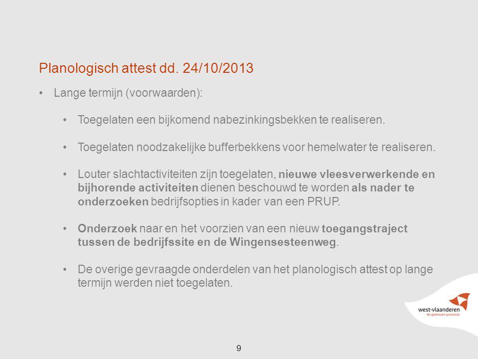 Planologisch attest dd. 24/10/2013