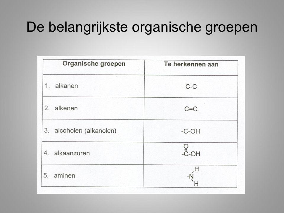 De belangrijkste organische groepen
