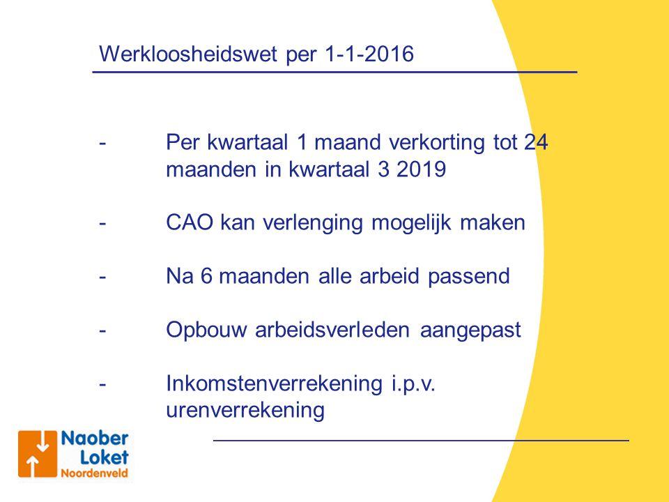 Werkloosheidswet per 1-1-2016