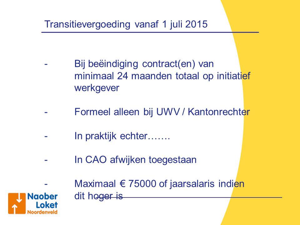 Transitievergoeding vanaf 1 juli 2015
