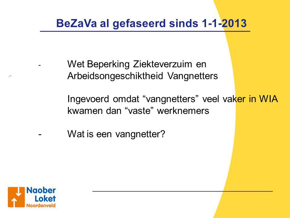 BeZaVa al gefaseerd sinds 1-1-2013