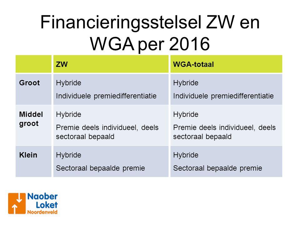 Financieringsstelsel ZW en WGA per 2016