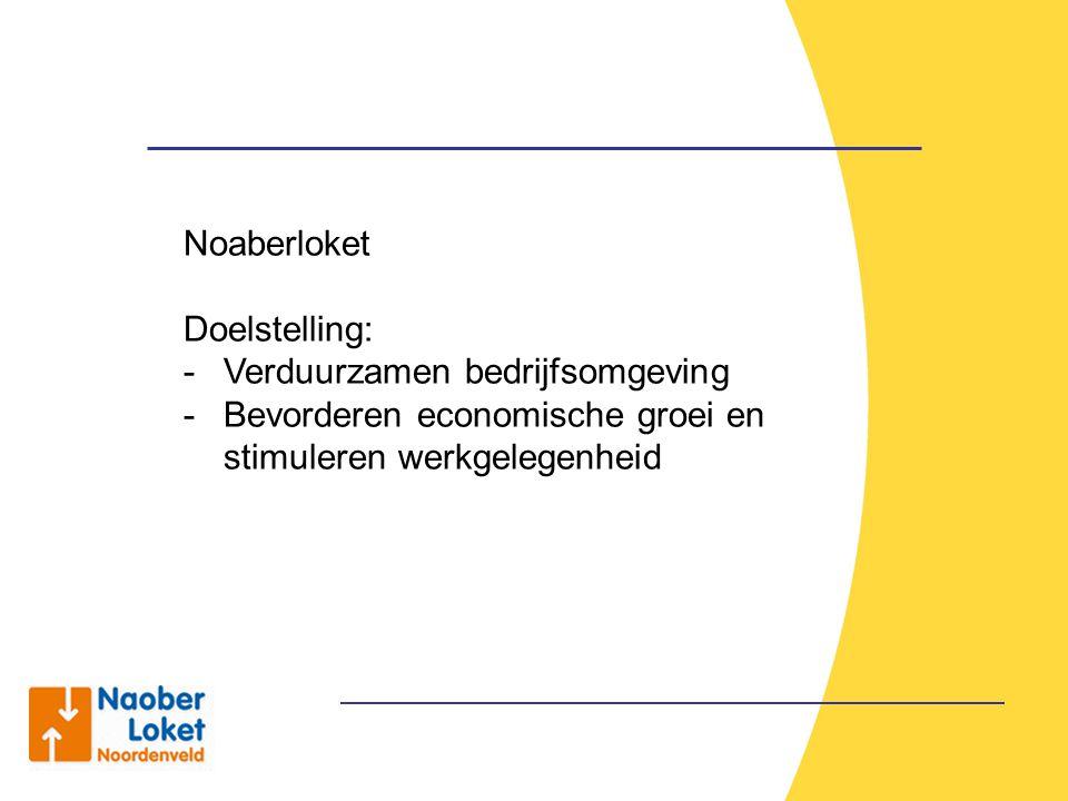 Noaberloket Doelstelling: Verduurzamen bedrijfsomgeving.