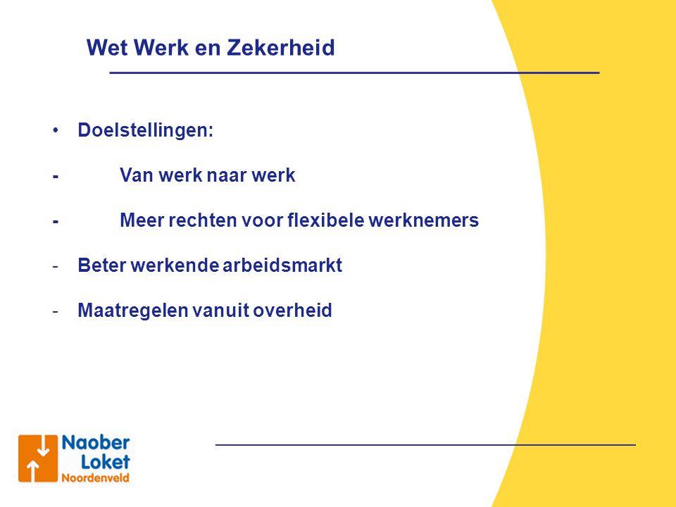 Wet Werk en Zekerheid Doelstellingen: - Van werk naar werk