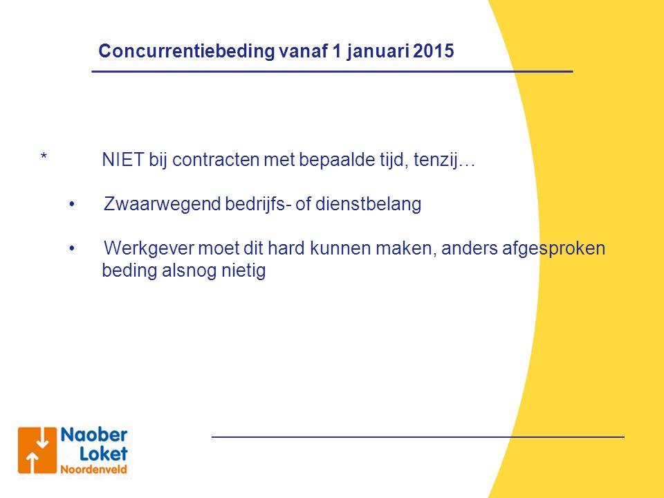 Concurrentiebeding vanaf 1 januari 2015