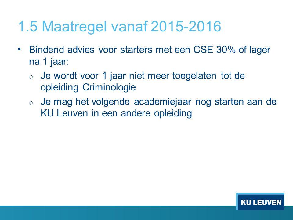 1.5 Maatregel vanaf 2015-2016 Bindend advies voor starters met een CSE 30% of lager na 1 jaar: