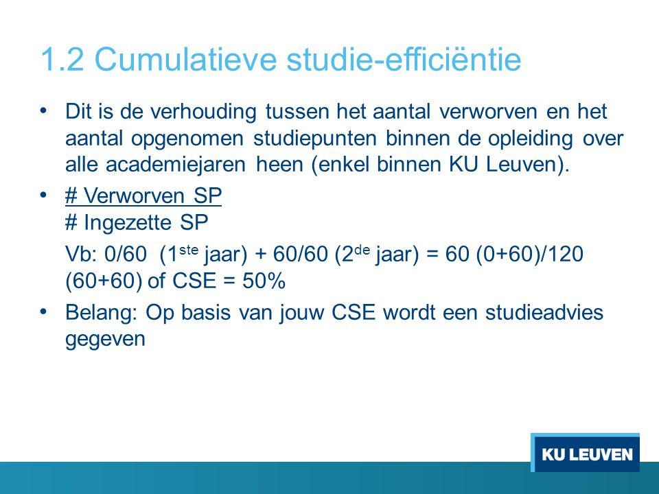 1.2 Cumulatieve studie-efficiëntie