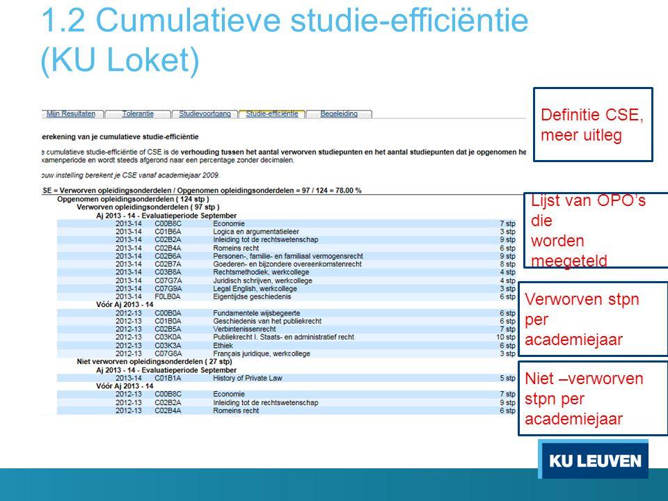 1.2 Cumulatieve studie-efficiëntie (KU Loket)
