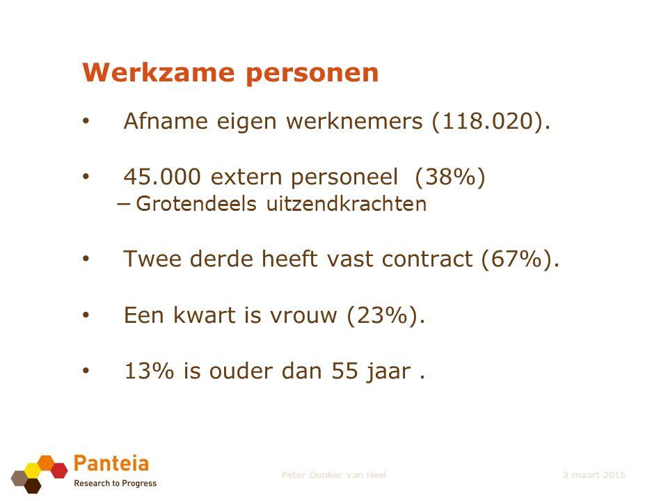 Werkzame personen Afname eigen werknemers (118.020).