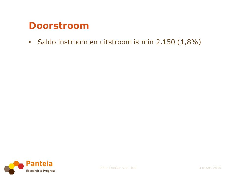 Doorstroom Saldo instroom en uitstroom is min 2.150 (1,8%)