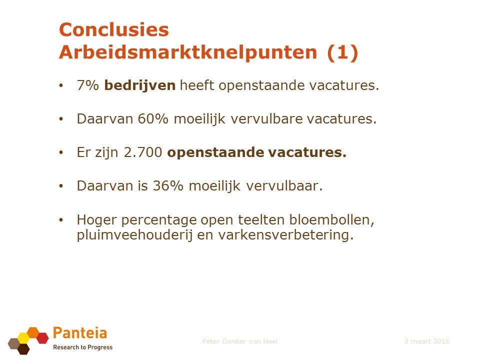Conclusies Arbeidsmarktknelpunten (1)