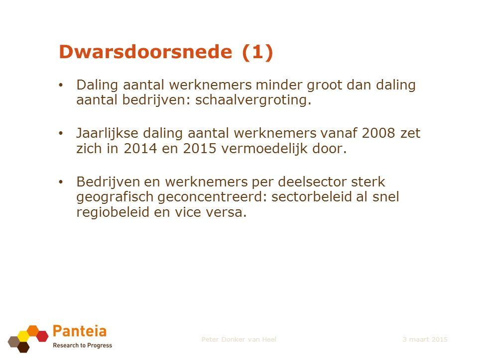 Dwarsdoorsnede (1) Daling aantal werknemers minder groot dan daling aantal bedrijven: schaalvergroting.