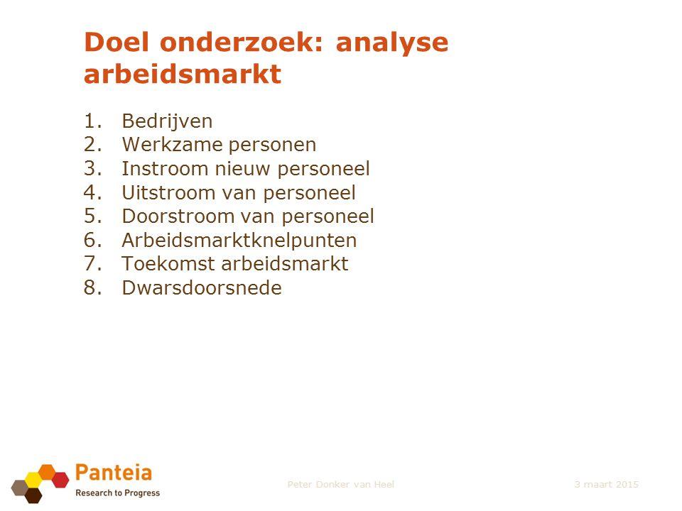 Doel onderzoek: analyse arbeidsmarkt