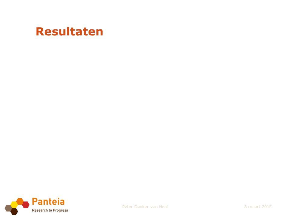 Resultaten Peter Donker van Heel 3 maart 2015