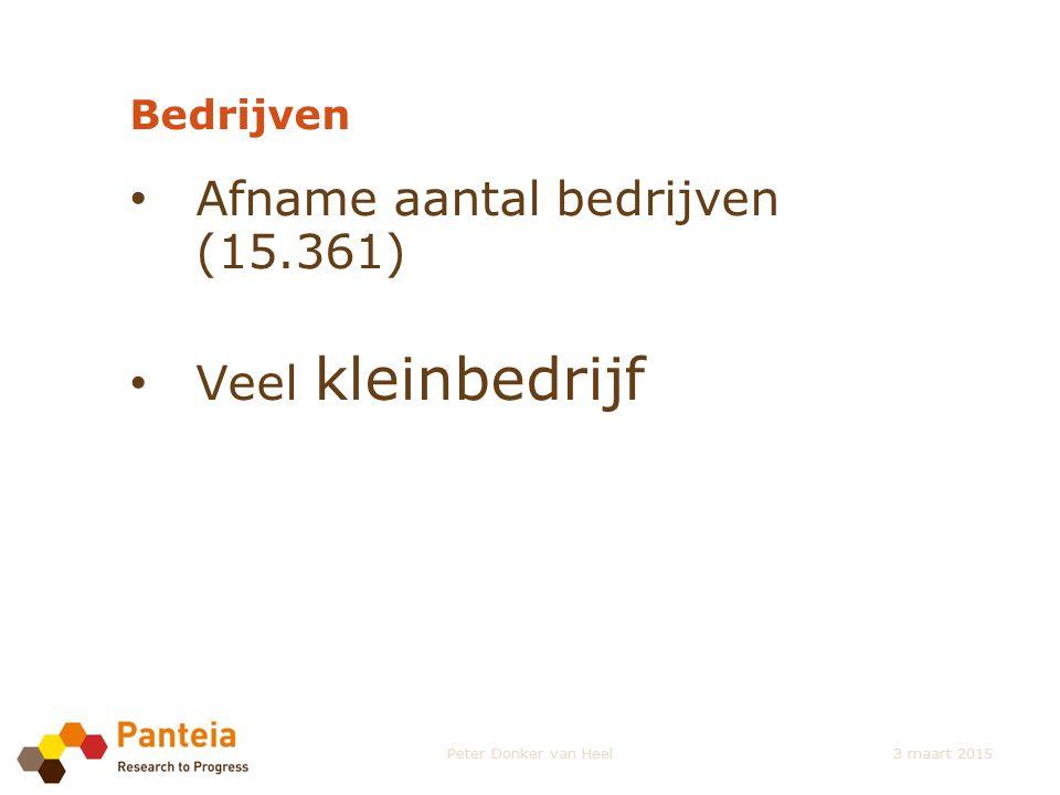 Afname aantal bedrijven (15.361)