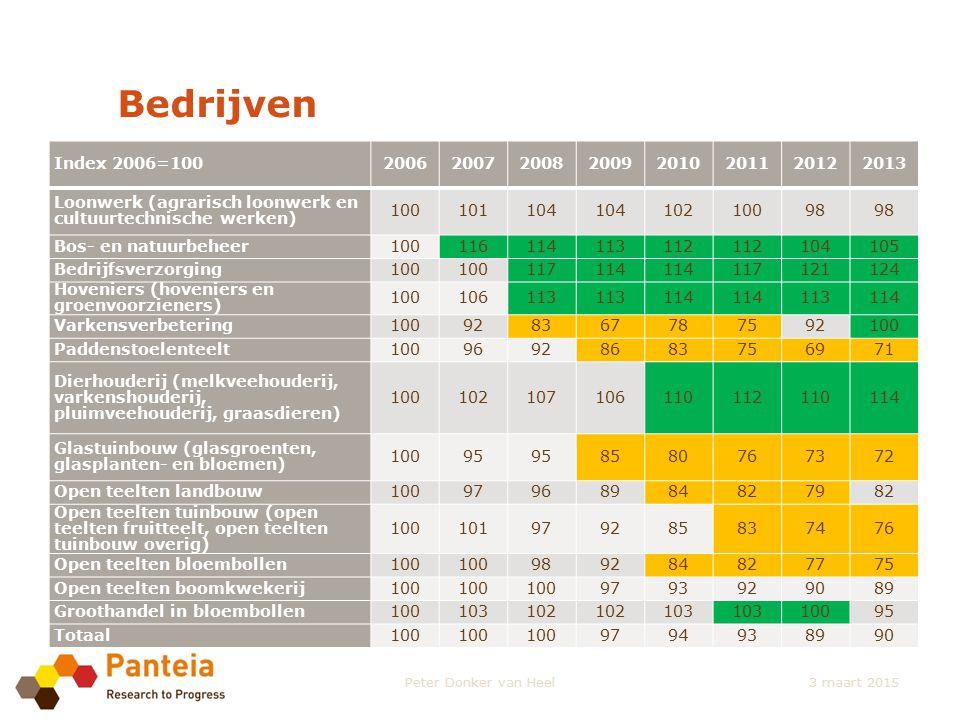 Bedrijven Index 2006=100. 2006. 2007. 2008. 2009. 2010. 2011. 2012. 2013. Loonwerk (agrarisch loonwerk en cultuurtechnische werken)