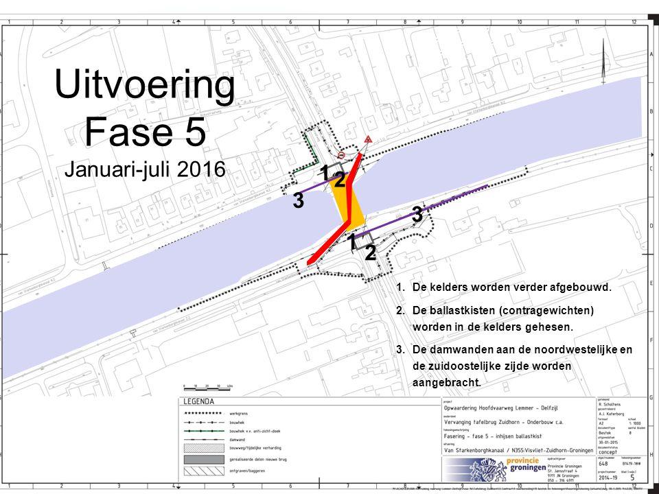Uitvoering Fase 5 Januari-juli 2016 1 2 3 3 1 2