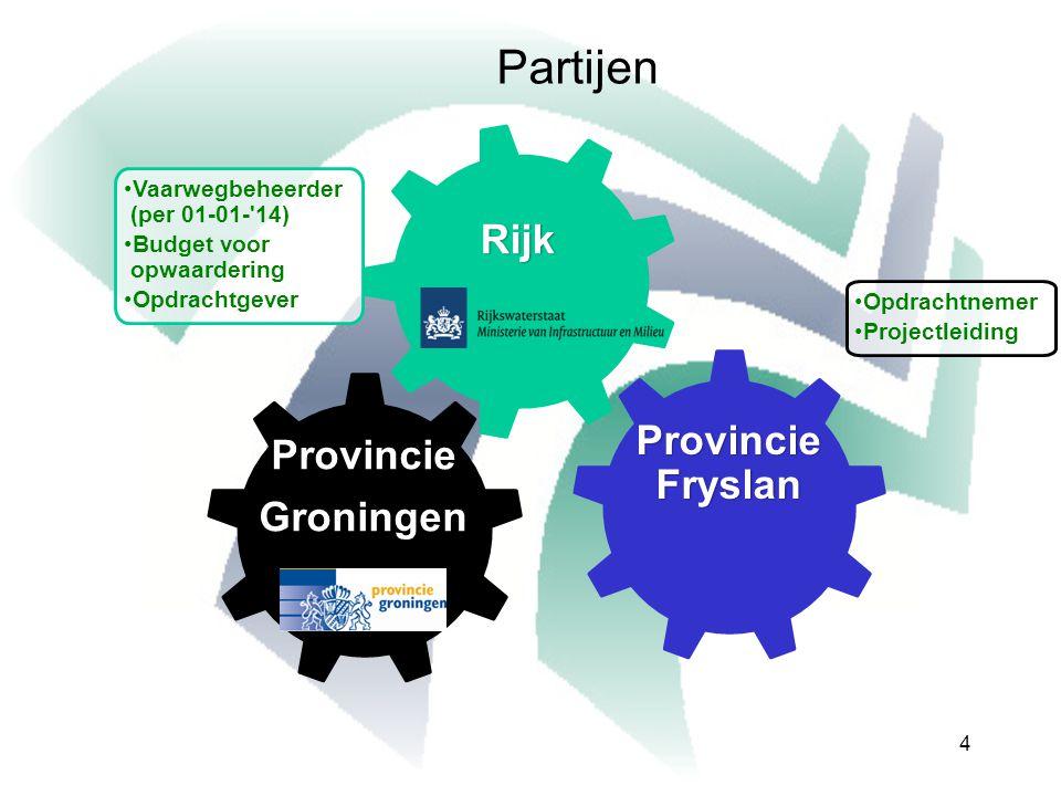 Partijen Rijk Provincie Fryslan Provincie Groningen