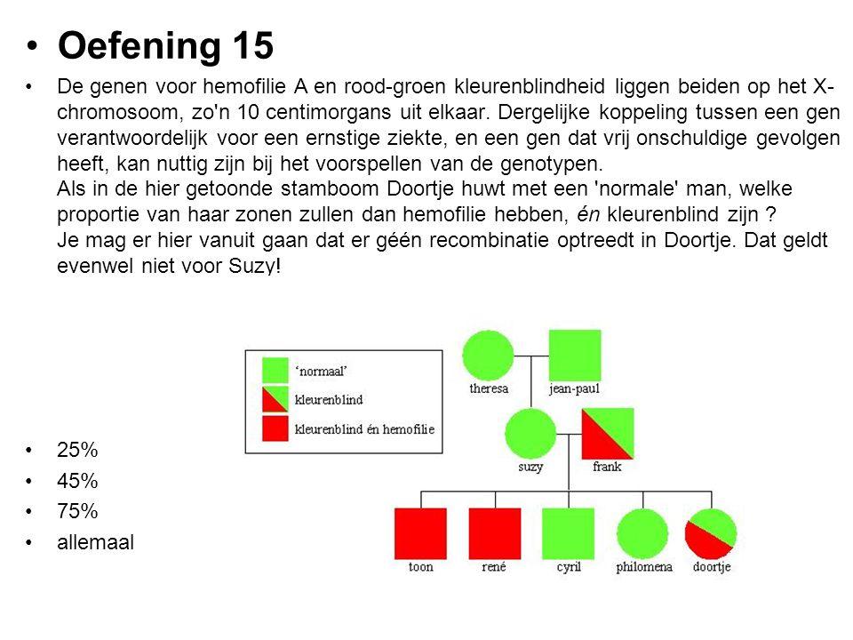 Oefening 15