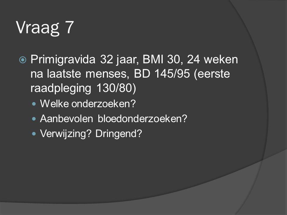 Vraag 7 Primigravida 32 jaar, BMI 30, 24 weken na laatste menses, BD 145/95 (eerste raadpleging 130/80)