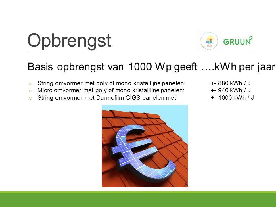 Opbrengst Basis opbrengst van 1000 Wp geeft ….kWh per jaar :