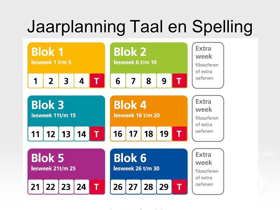 Jaarplanning Taal en Spelling