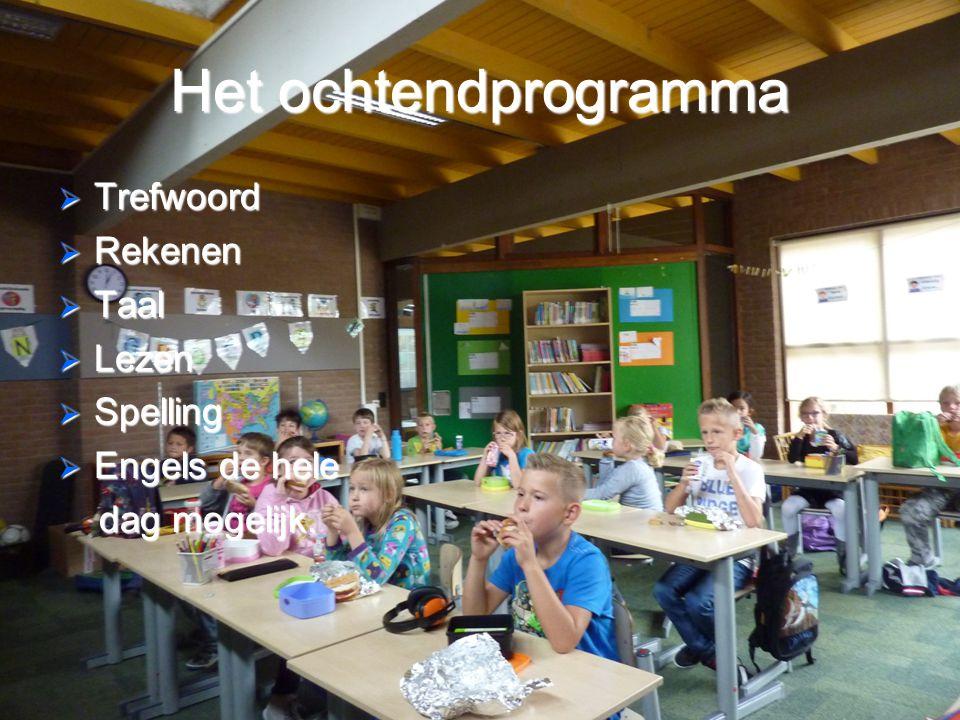 Het ochtendprogramma Trefwoord Rekenen Taal Lezen Spelling