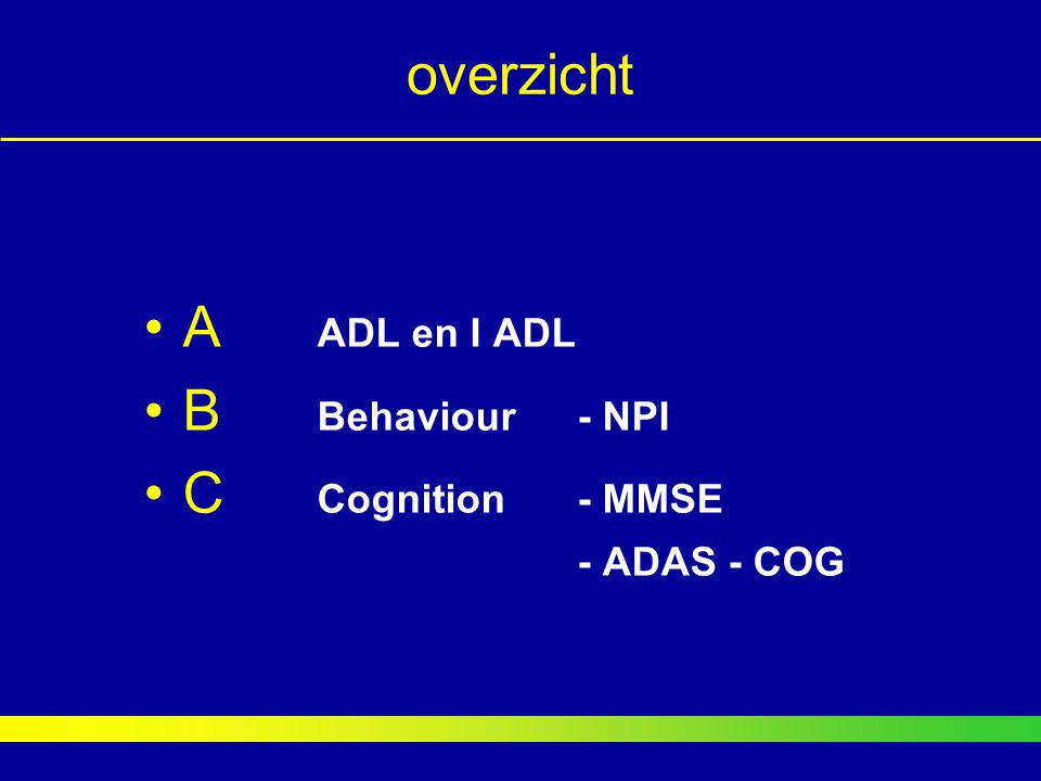 overzicht A ADL en I ADL B Behaviour - NPI C Cognition - MMSE