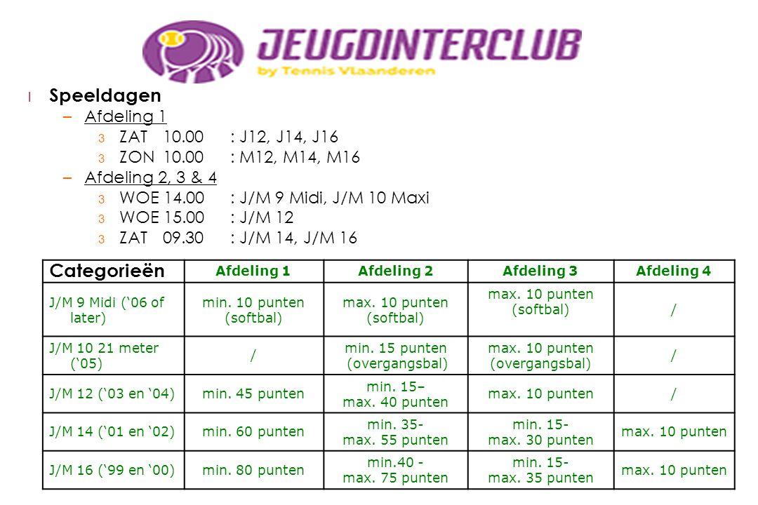 Speeldagen Categorieën Afdeling 1 ZAT 10.00 : J12, J14, J16