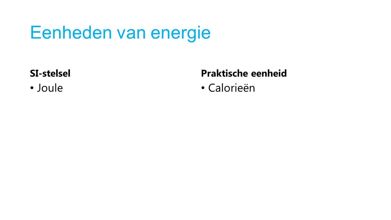 Eenheden van energie SI-stelsel Praktische eenheid Joule Calorieën