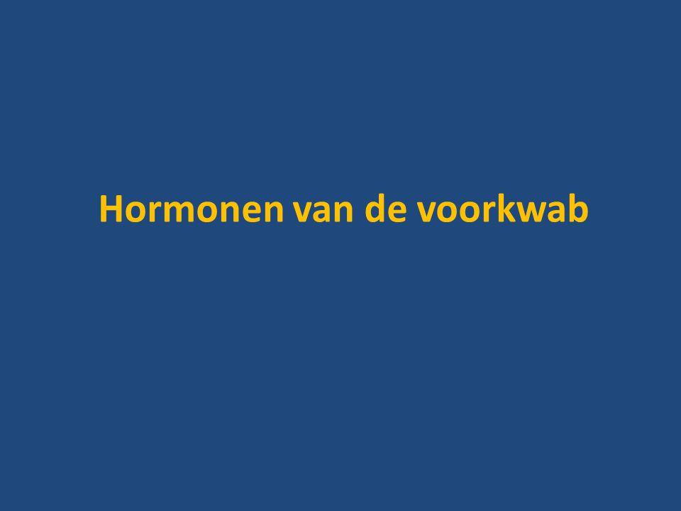 Hormonen van de voorkwab