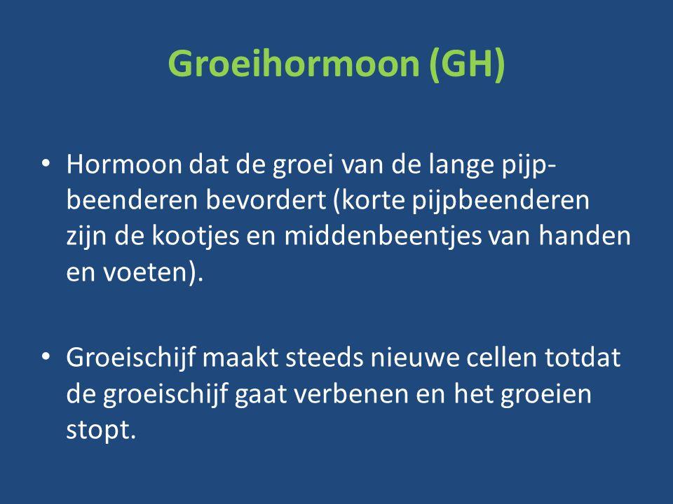 Groeihormoon (GH)