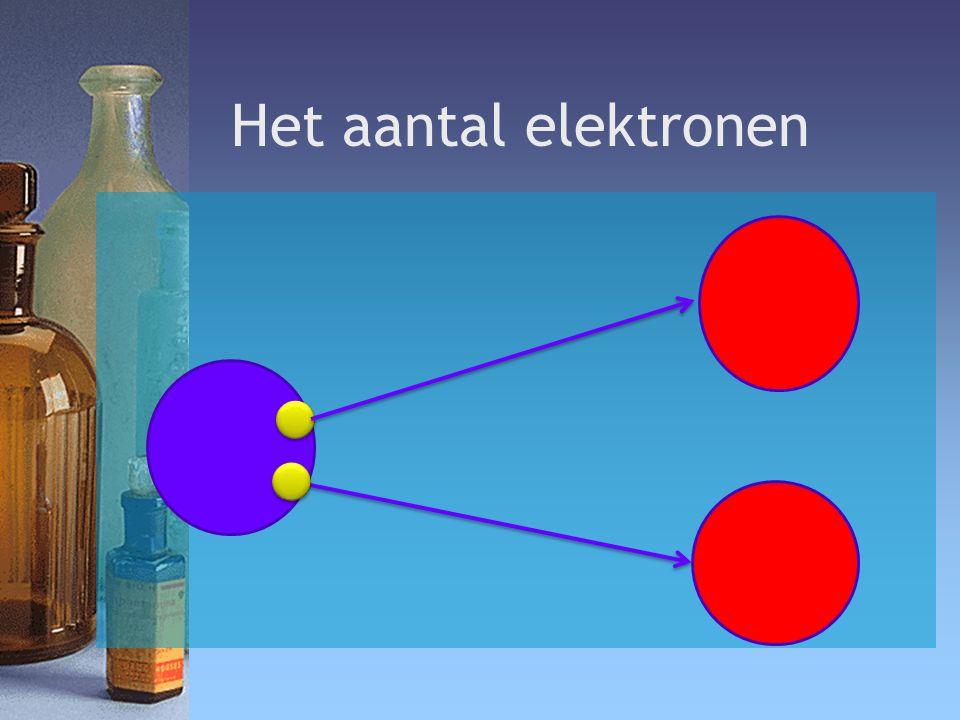 Het aantal elektronen