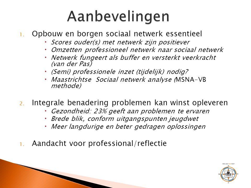 Aanbevelingen Opbouw en borgen sociaal netwerk essentieel