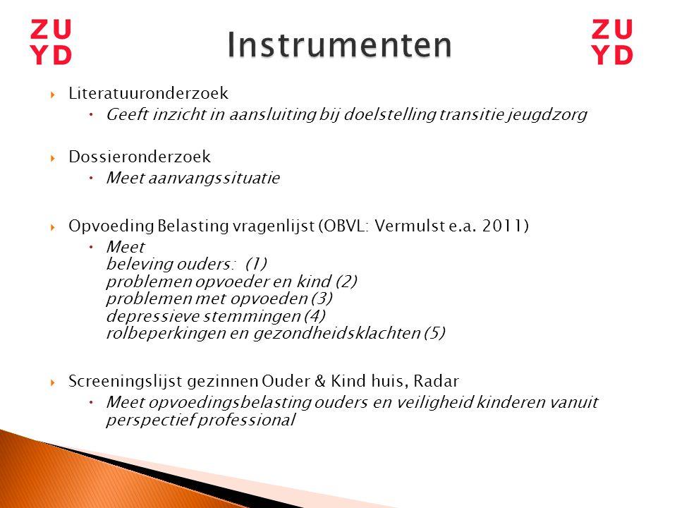 Instrumenten Literatuuronderzoek