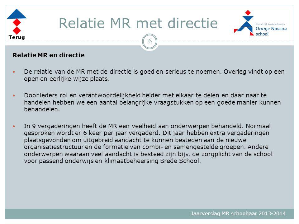 Relatie MR met directie