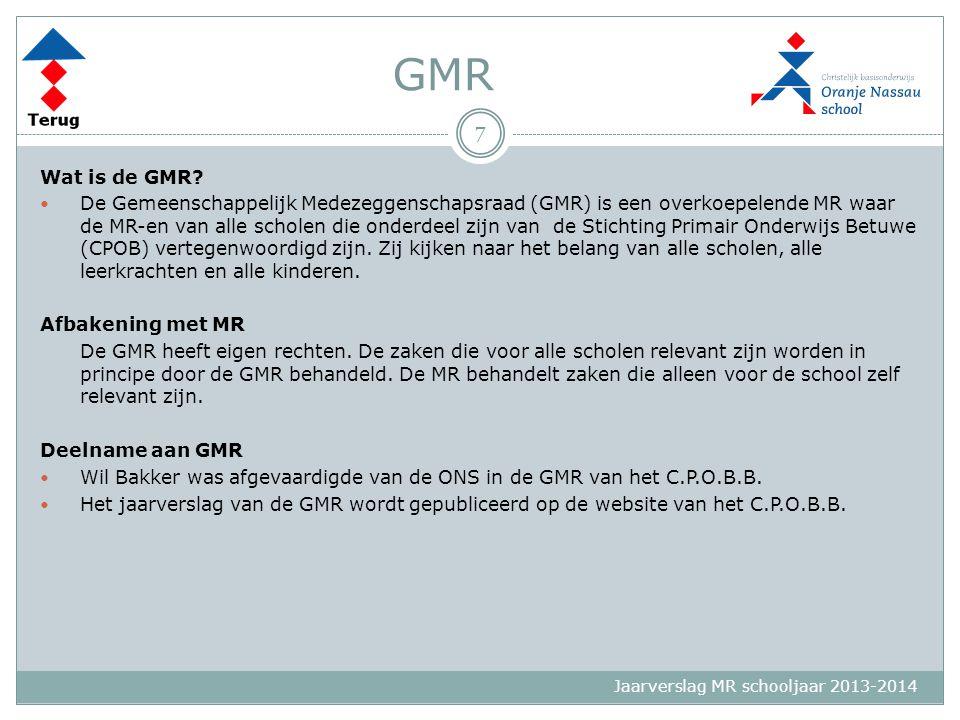 GMR Wat is de GMR