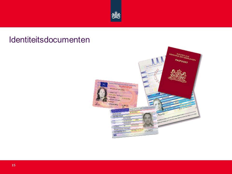 Identiteitsdocumenten