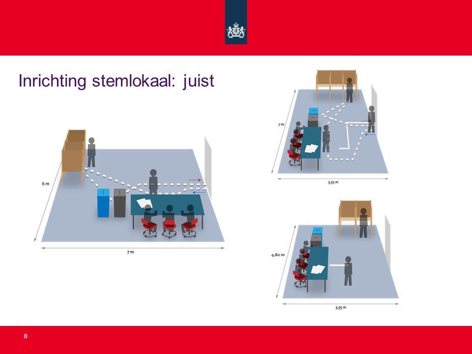 Inrichting stemlokaal: juist