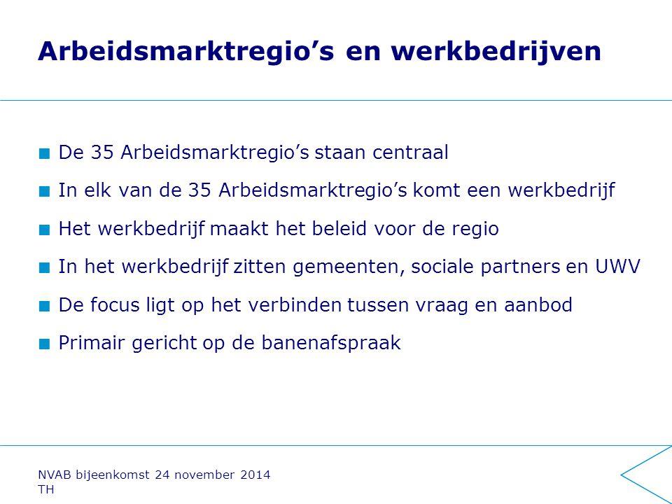 Arbeidsmarktregio's en werkbedrijven