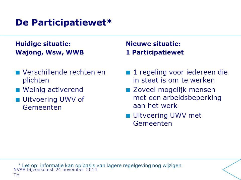 De Participatiewet* Verschillende rechten en plichten