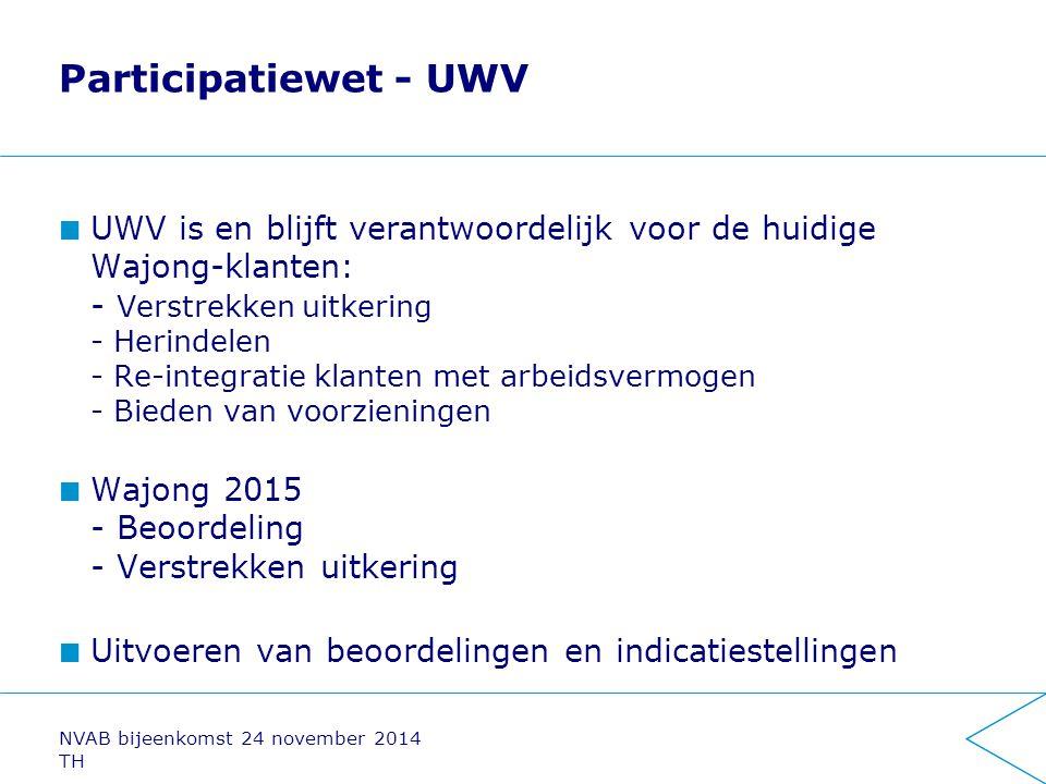 Participatiewet - UWV