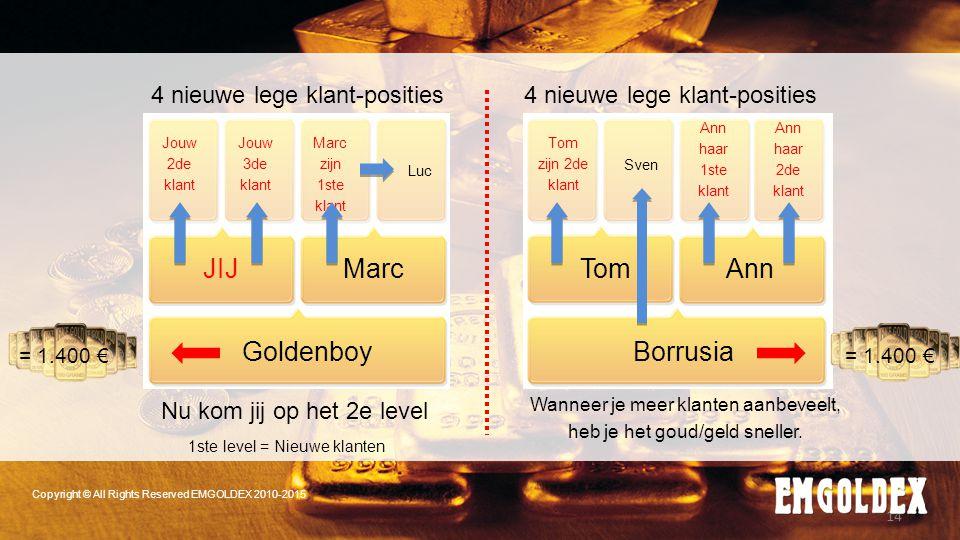 JIJ Marc Tom Ann Goldenboy Borrusia 4 nieuwe lege klant-posities