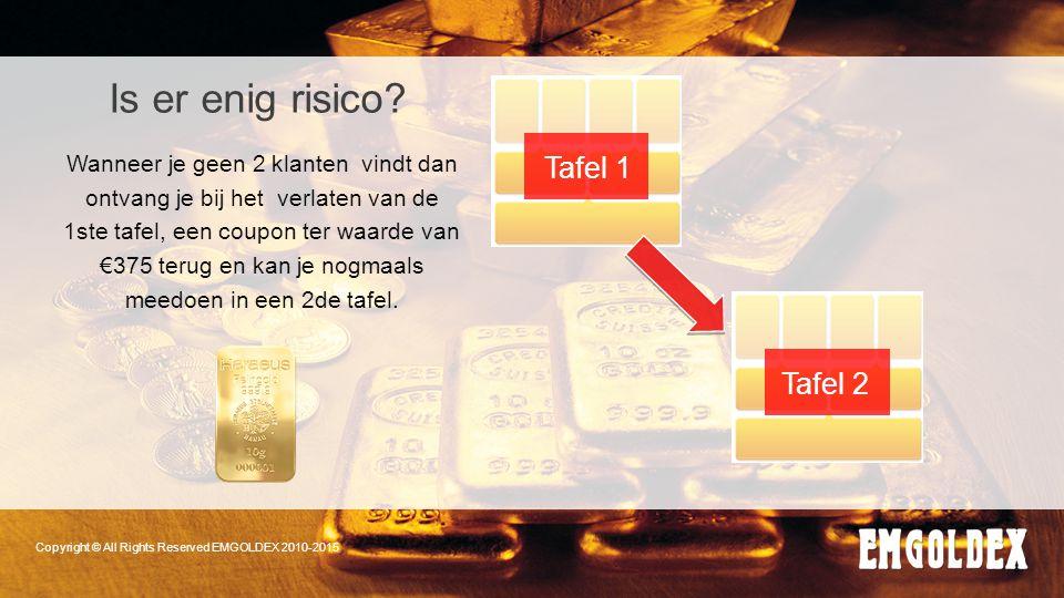 Is er enig risico Tafel 2 Tafel 1 Tafel 2